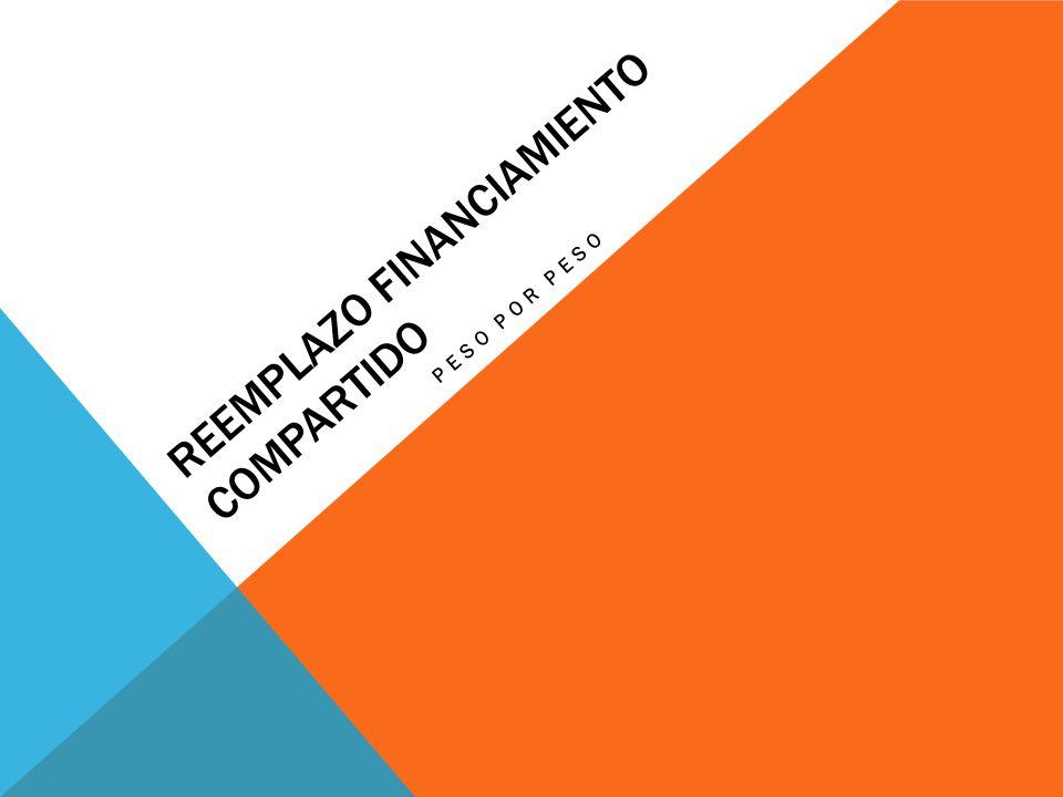 REEMPLAZO FINANCIAMIENTO COMPARTIDO PESO POR PESO