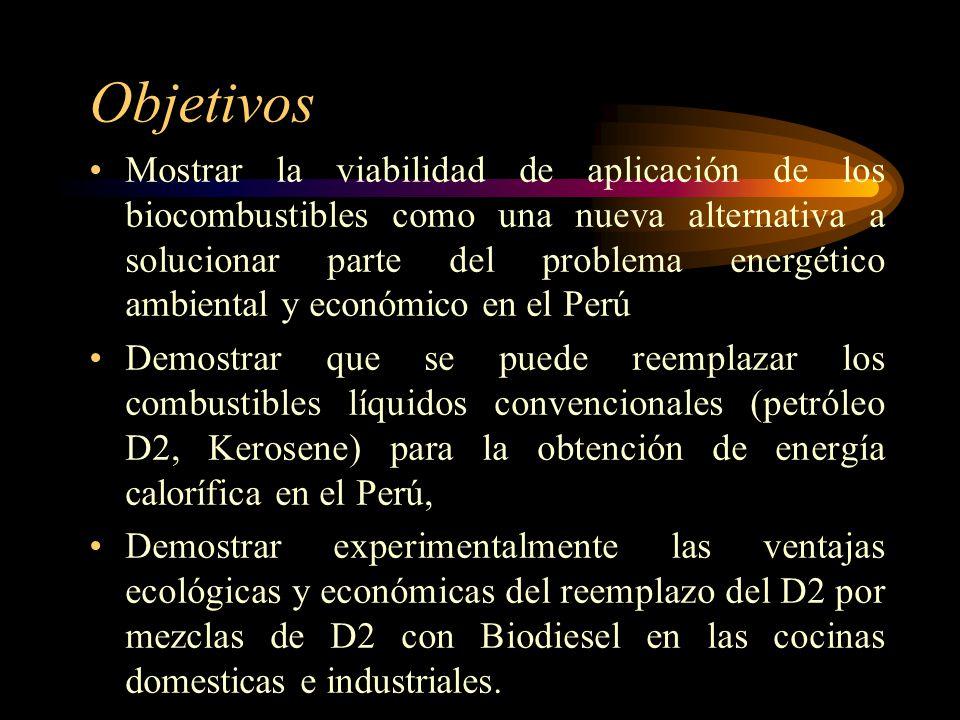 Objetivos Mostrar la viabilidad de aplicación de los biocombustibles como una nueva alternativa a solucionar parte del problema energético ambiental y económico en el Perú Demostrar que se puede reemplazar los combustibles líquidos convencionales (petróleo D2, Kerosene) para la obtención de energía calorífica en el Perú, Demostrar experimentalmente las ventajas ecológicas y económicas del reemplazo del D2 por mezclas de D2 con Biodiesel en las cocinas domesticas e industriales.