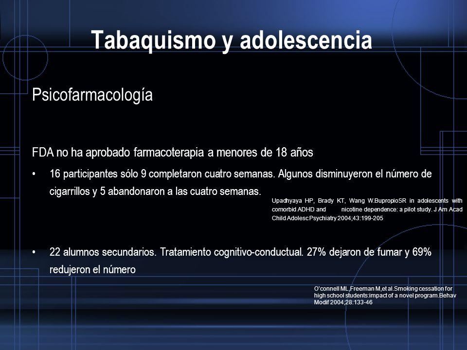 Tabaquismo y adolescencia Psicofarmacología FDA no ha aprobado farmacoterapia a menores de 18 años 16 participantes sólo 9 completaron cuatro semanas.