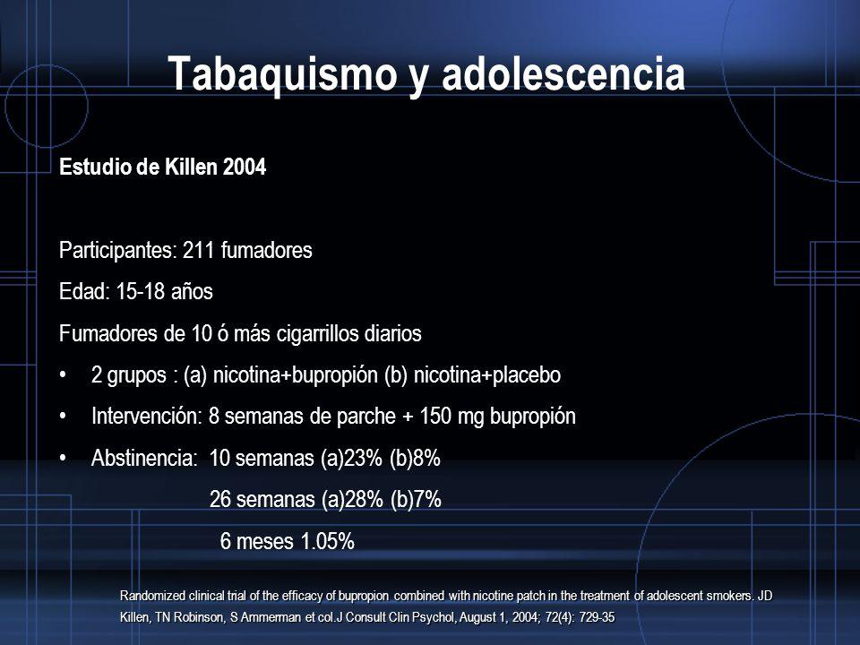Tabaquismo y adolescencia Estudio de Killen 2004 Participantes: 211 fumadores Edad: 15-18 años Fumadores de 10 ó más cigarrillos diarios 2 grupos : (a) nicotina+bupropión (b) nicotina+placebo Intervención: 8 semanas de parche + 150 mg bupropión Abstinencia: 10 semanas (a)23% (b)8% 26 semanas (a)28% (b)7% 6 meses 1.05% Randomized clinical trial of the efficacy of bupropion combined with nicotine patch in the treatment of adolescent smokers.