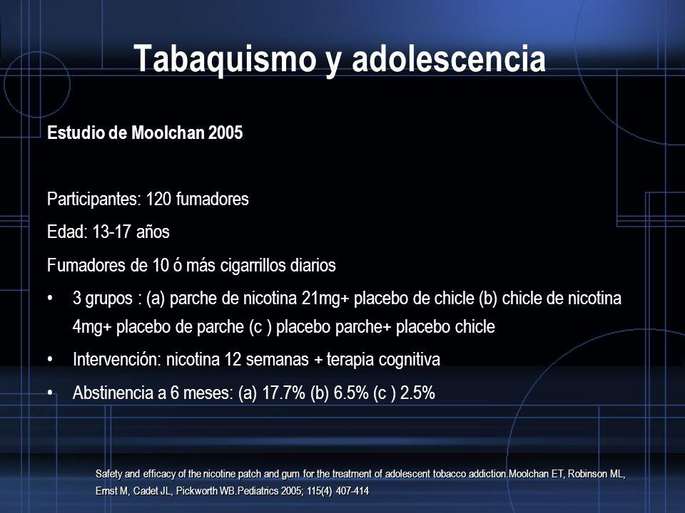 Tabaquismo y adolescencia Estudio de Moolchan 2005 Participantes: 120 fumadores Edad: 13-17 años Fumadores de 10 ó más cigarrillos diarios 3 grupos : (a) parche de nicotina 21mg+ placebo de chicle (b) chicle de nicotina 4mg+ placebo de parche (c ) placebo parche+ placebo chicle Intervención: nicotina 12 semanas + terapia cognitiva Abstinencia a 6 meses: (a) 17.7% (b) 6.5% (c ) 2.5% Safety and efficacy of the nicotine patch and gum for the treatment of adolescent tobacco addiction.Moolchan ET, Robinson ML, Ernst M, Cadet JL, Pickworth WB.Pediatrics 2005; 115(4) 407-414