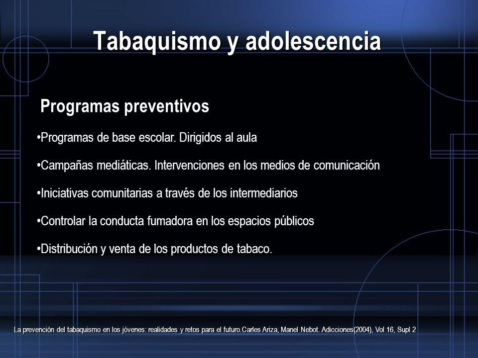 Tabaquismo y adolescencia Programas preventivos Programas de base escolar.