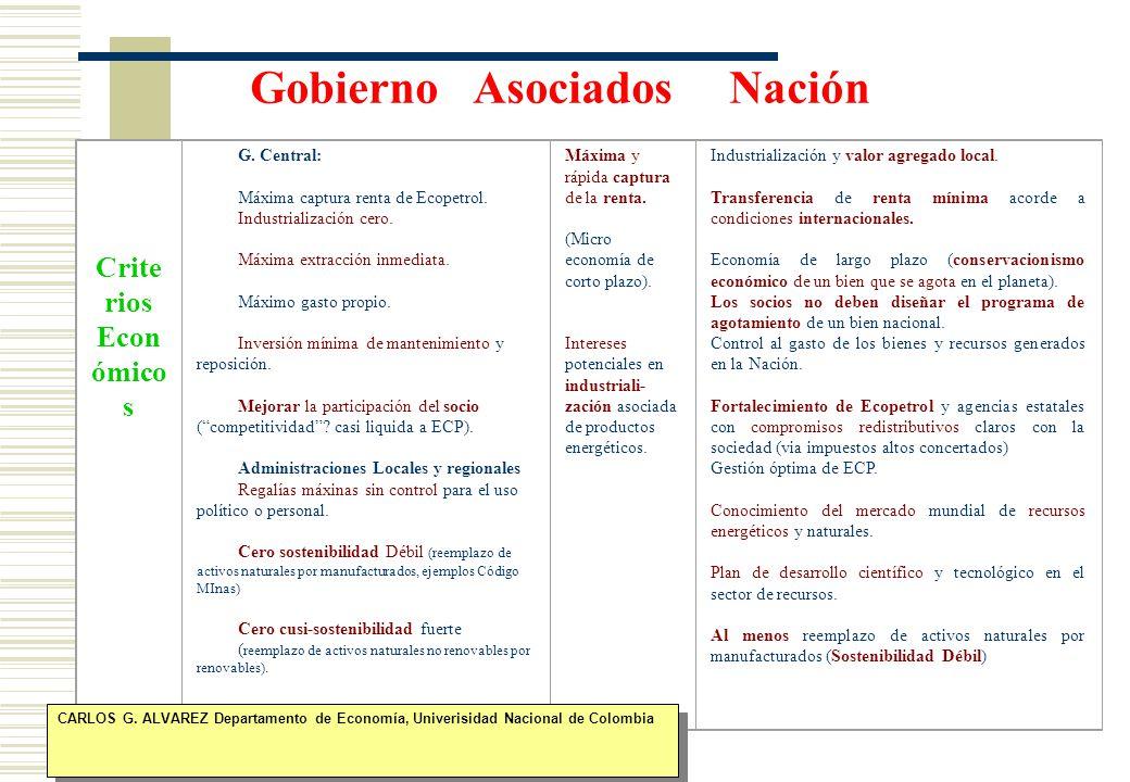 Gobierno Asociados Nación Crite rios Econ ómico s G.