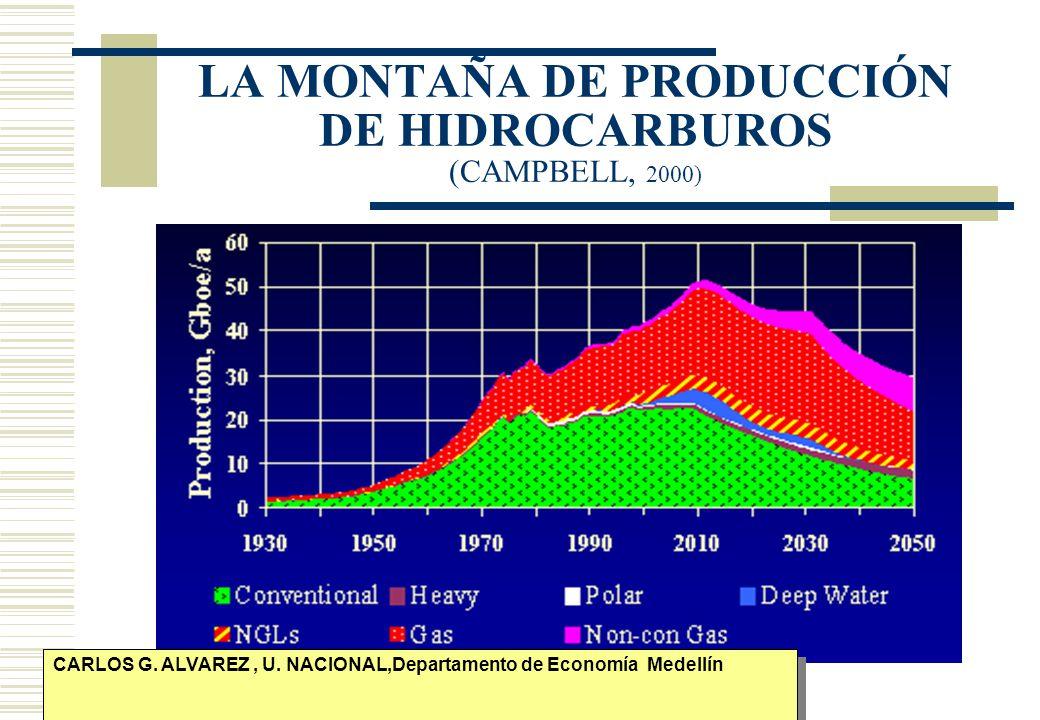 LA MONTAÑA DE PRODUCCIÓN DE HIDROCARBUROS (CAMPBELL, 2000) CARLOS G.
