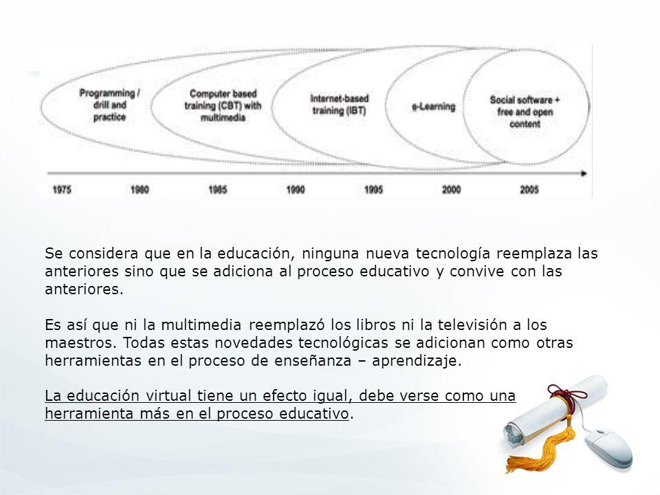 Se considera que en la educación, ninguna nueva tecnología reemplaza las anteriores sino que se adiciona al proceso educativo y convive con las anteriores.