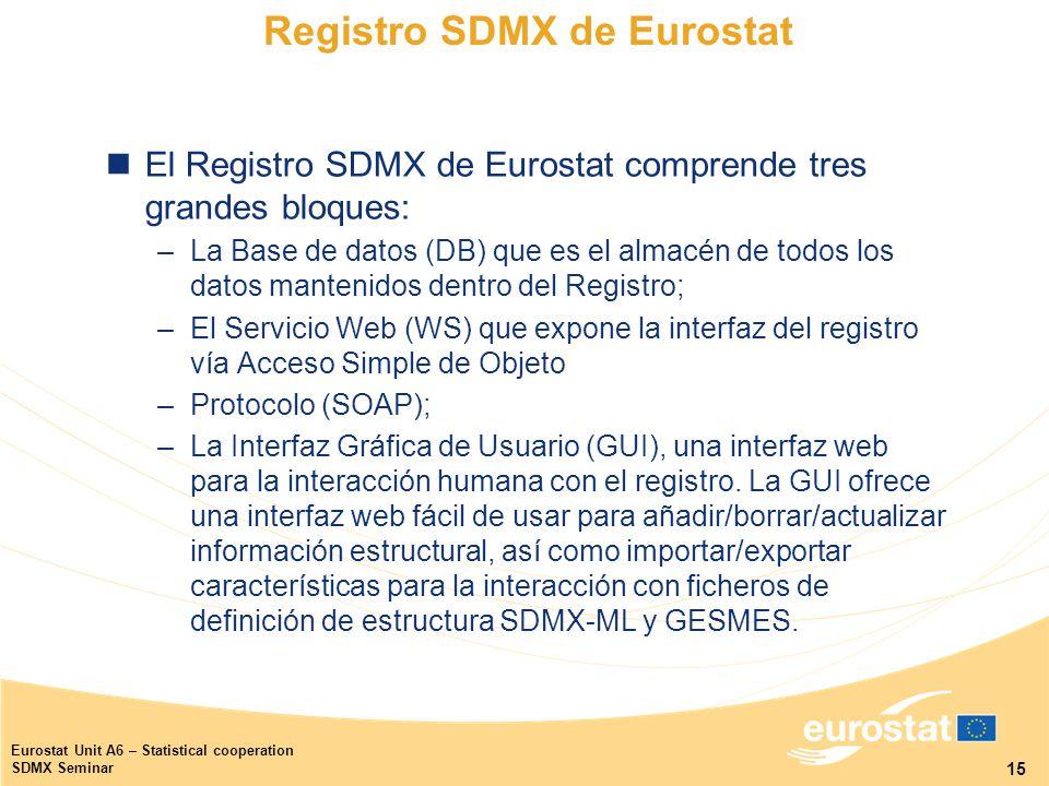 15 Eurostat Unit A6 – Statistical cooperation SDMX Seminar Registro SDMX de Eurostat El Registro SDMX de Eurostat comprende tres grandes bloques: –La Base de datos (DB) que es el almacén de todos los datos mantenidos dentro del Registro; –El Servicio Web (WS) que expone la interfaz del registro vía Acceso Simple de Objeto –Protocolo (SOAP); –La Interfaz Gráfica de Usuario (GUI), una interfaz web para la interacción humana con el registro.