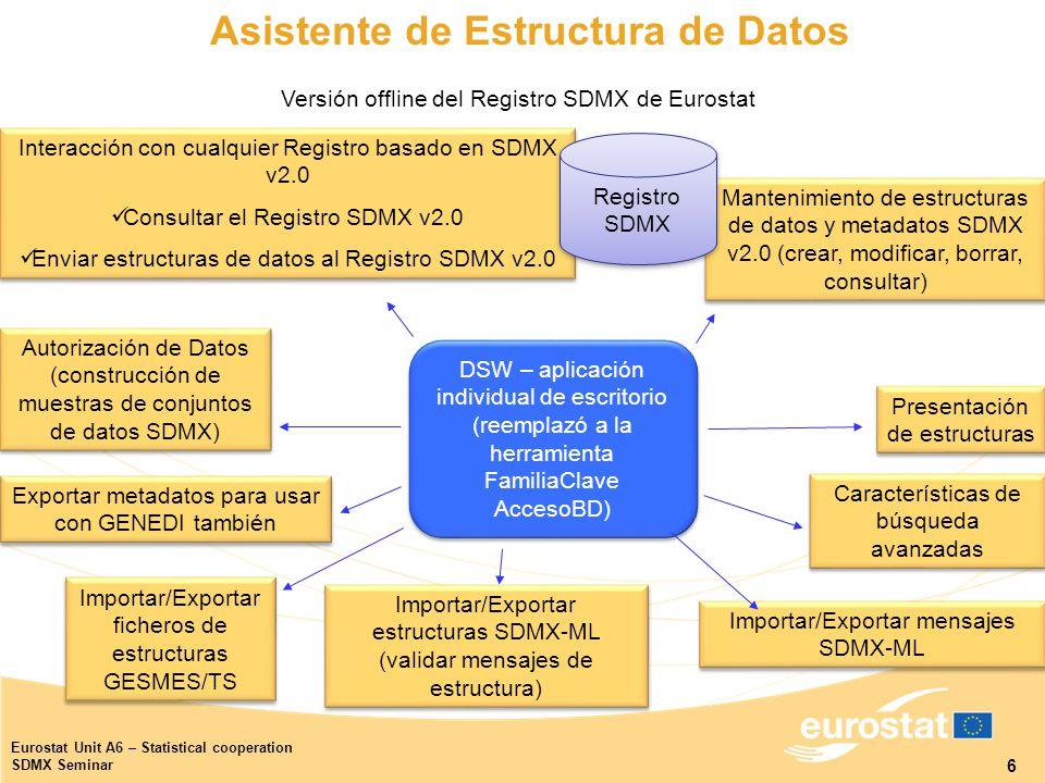 6 Eurostat Unit A6 – Statistical cooperation SDMX Seminar DSW – aplicación individual de escritorio (reemplazó a la herramienta FamiliaClave AccesoBD) Versión offline del Registro SDMX de Eurostat Mantenimiento de estructuras de datos y metadatos SDMX v2.0 (crear, modificar, borrar, consultar) Importar/Exportar estructuras SDMX-ML (validar mensajes de estructura) Importar/Exportar ficheros de estructuras GESMES/TS Presentación de estructuras Características de búsqueda avanzadas Exportar metadatos para usar con GENEDI también Autorización de Datos (construcción de muestras de conjuntos de datos SDMX) Interacción con cualquier Registro basado en SDMX v2.0 Consultar el Registro SDMX v2.0 Enviar estructuras de datos al Registro SDMX v2.0 Interacción con cualquier Registro basado en SDMX v2.0 Consultar el Registro SDMX v2.0 Enviar estructuras de datos al Registro SDMX v2.0 Registro SDMX Importar/Exportar mensajes SDMX-ML Asistente de Estructura de Datos