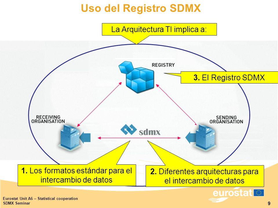 9 Eurostat Unit A6 – Statistical cooperation SDMX Seminar 1.