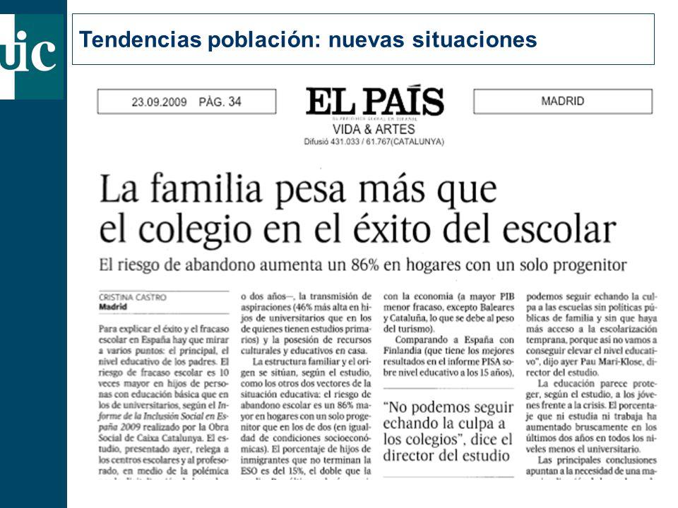 Tendencias población: nuevas situaciones Formación de los padres, implicación, compensaciones