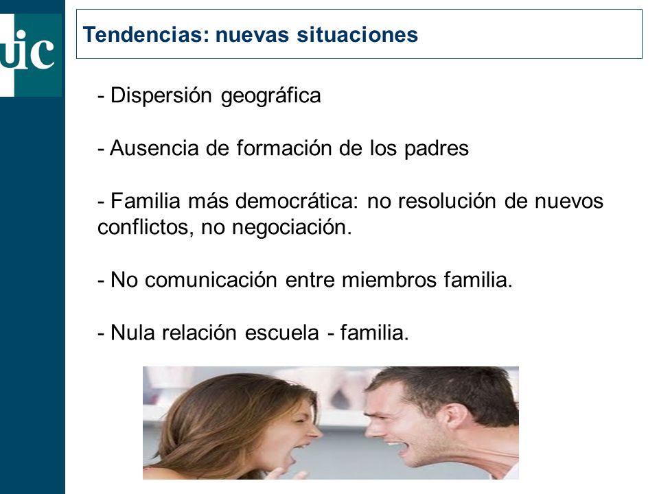 - Dispersión geográfica - Ausencia de formación de los padres - Familia más democrática: no resolución de nuevos conflictos, no negociación.
