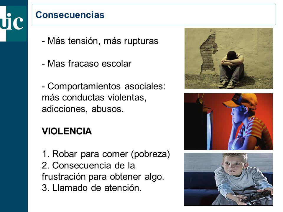 - Más tensión, más rupturas - Mas fracaso escolar - Comportamientos asociales: más conductas violentas, adicciones, abusos.