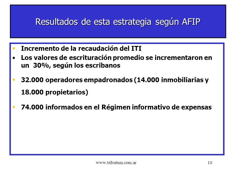 www.tributum.com.ar10 Resultados de esta estrategia según AFIP  Incremento de la recaudación del ITI Los valores de escrituración promedio se incrementaron en un 30%, según los escribanos  32.000 operadores empadronados (14.000 inmobiliarias y 18.000 propietarios)  74.000 informados en el Régimen informativo de expensas