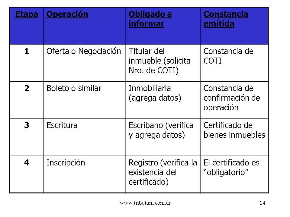 www.tributum.com.ar14 EtapaOperaciónObligado a informar Constancia emitida 1Oferta o NegociaciónTitular del inmueble (solicita Nro.
