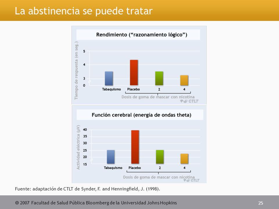  2007 Facultad de Salud Pública Bloomberg de la Universidad Johns Hopkins 25 La abstinencia se puede tratar Fuente: adaptación de CTLT de Synder, F.