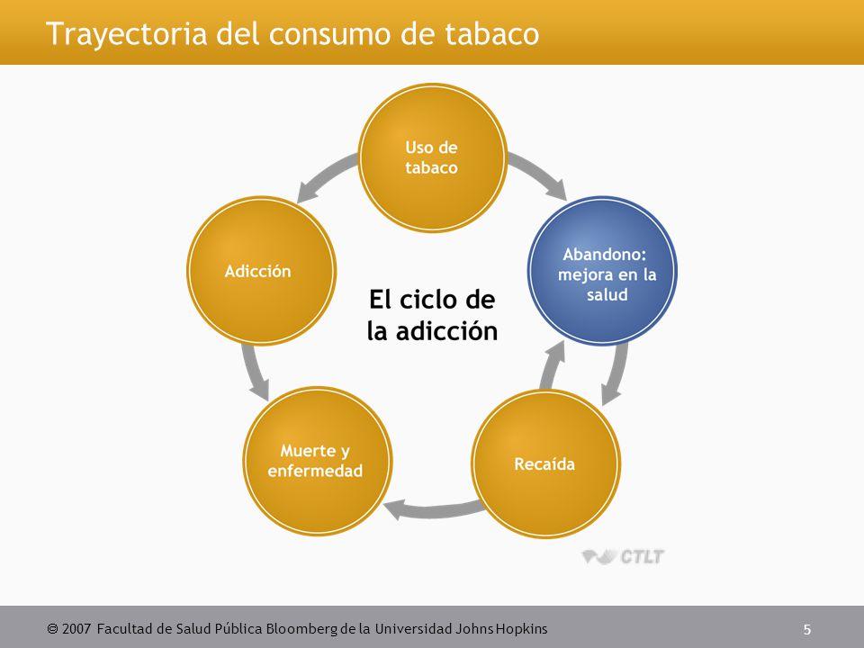  2007 Facultad de Salud Pública Bloomberg de la Universidad Johns Hopkins 5 Trayectoria del consumo de tabaco
