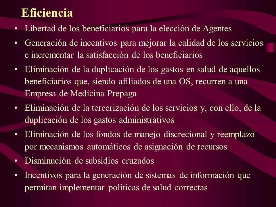 Eficiencia Libertad de los beneficiarios para la elección de Agentes Generación de incentivos para mejorar la calidad de los servicios e incrementar la satisfacción de los beneficiarios Eliminación de la duplicación de los gastos en salud de aquellos beneficiarios que, siendo afiliados de una OS, recurren a una Empresa de Medicina Prepaga Eliminación de la tercerización de los servicios y, con ello, de la duplicación de los gastos administrativos Eliminación de los fondos de manejo discrecional y reemplazo por mecanismos automáticos de asignación de recursos Disminución de subsidios cruzados Incentivos para la generación de sistemas de información que permitan implementar políticas de salud correctas