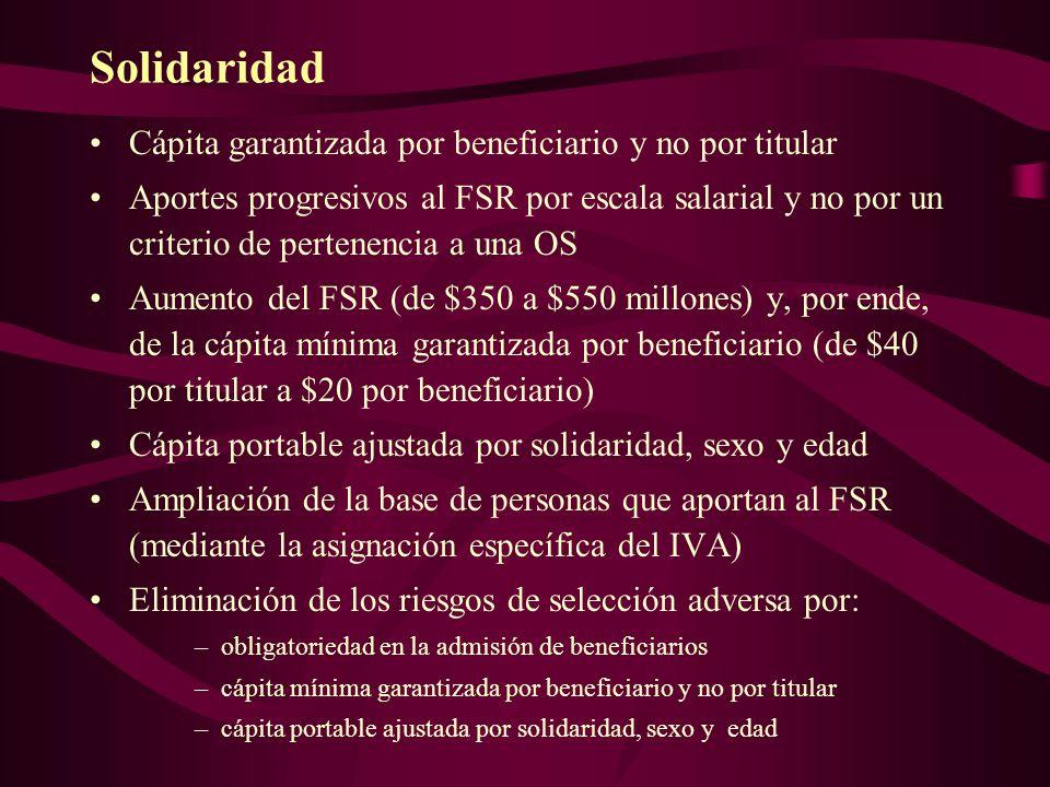 Solidaridad Cápita garantizada por beneficiario y no por titular Aportes progresivos al FSR por escala salarial y no por un criterio de pertenencia a una OS Aumento del FSR (de $350 a $550 millones) y, por ende, de la cápita mínima garantizada por beneficiario (de $40 por titular a $20 por beneficiario) Cápita portable ajustada por solidaridad, sexo y edad Ampliación de la base de personas que aportan al FSR (mediante la asignación específica del IVA) Eliminación de los riesgos de selección adversa por: –obligatoriedad en la admisión de beneficiarios –cápita mínima garantizada por beneficiario y no por titular –cápita portable ajustada por solidaridad, sexo y edad