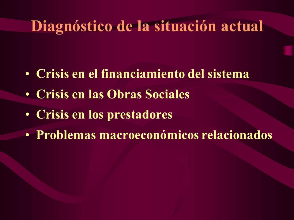 Diagnóstico de la situación actual Crisis en el financiamiento del sistema Crisis en las Obras Sociales Crisis en los prestadores Problemas macroeconómicos relacionados