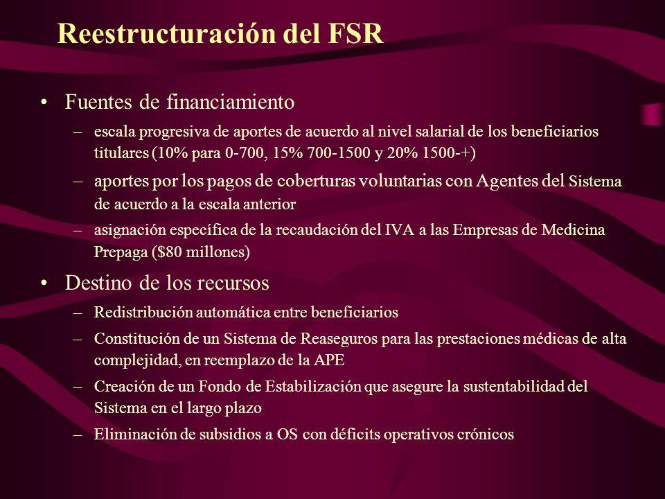 Reestructuración del FSR Fuentes de financiamiento –escala progresiva de aportes de acuerdo al nivel salarial de los beneficiarios titulares (10% para 0-700, 15% 700-1500 y 20% 1500-+) –aportes por los pagos de coberturas voluntarias con Agentes del Sistema de acuerdo a la escala anterior –asignación específica de la recaudación del IVA a las Empresas de Medicina Prepaga ($80 millones) Destino de los recursos –Redistribución automática entre beneficiarios –Constitución de un Sistema de Reaseguros para las prestaciones médicas de alta complejidad, en reemplazo de la APE –Creación de un Fondo de Estabilización que asegure la sustentabilidad del Sistema en el largo plazo –Eliminación de subsidios a OS con déficits operativos crónicos