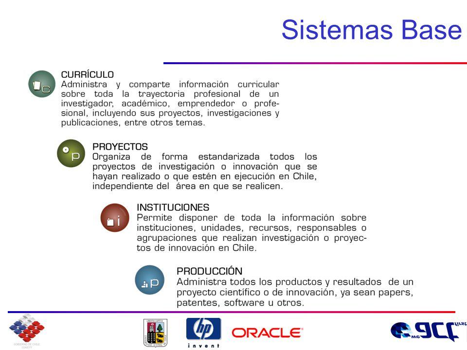 Sistemas Base