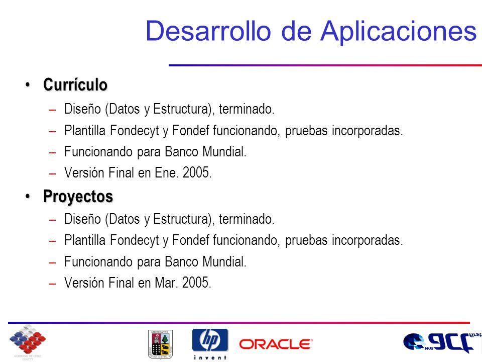Desarrollo de Aplicaciones Currículo Currículo –Diseño (Datos y Estructura), terminado.