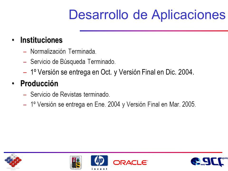 Desarrollo de Aplicaciones Instituciones Instituciones –Normalización Terminada.