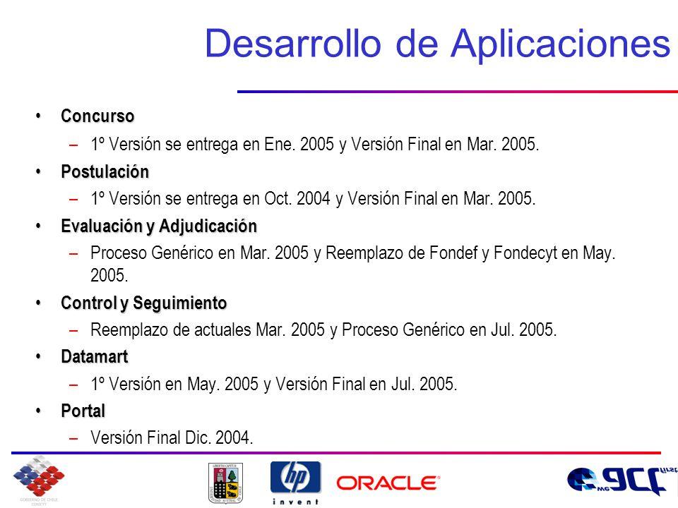 Desarrollo de Aplicaciones Concurso Concurso –1º Versión se entrega en Ene.
