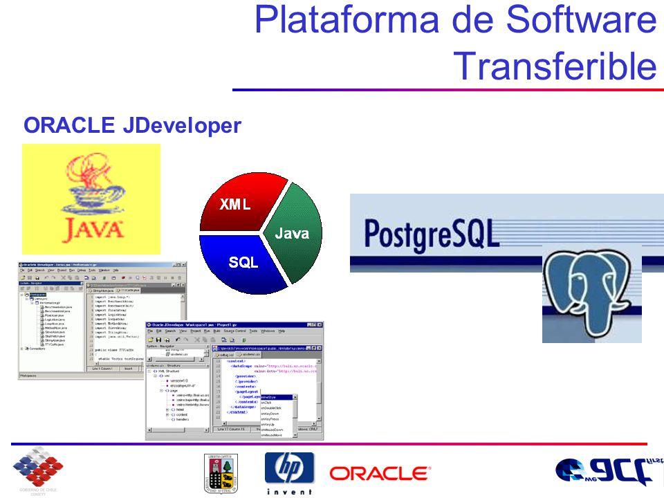 Plataforma de Software Transferible ORACLE JDeveloper