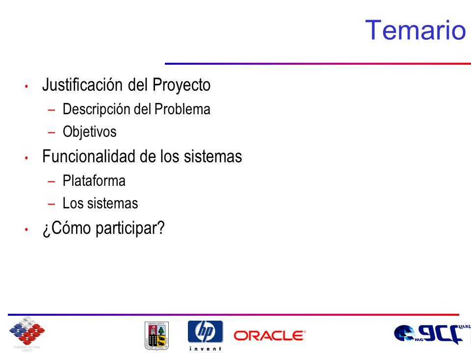 Temario Justificación del Proyecto –Descripción del Problema –Objetivos Funcionalidad de los sistemas –Plataforma –Los sistemas ¿Cómo participar