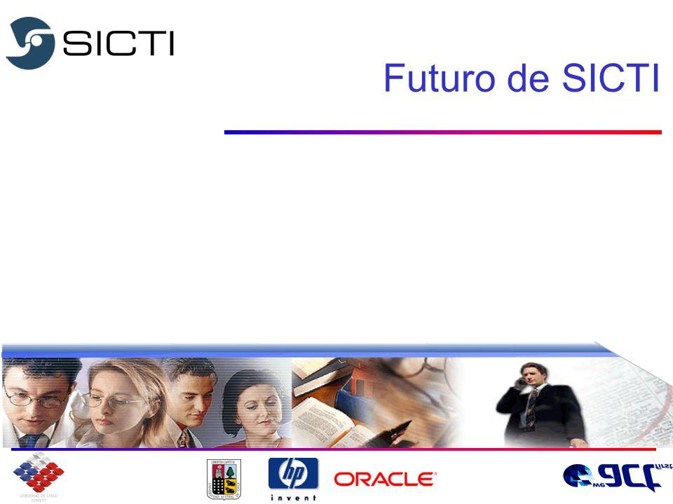 Futuro de SICTI