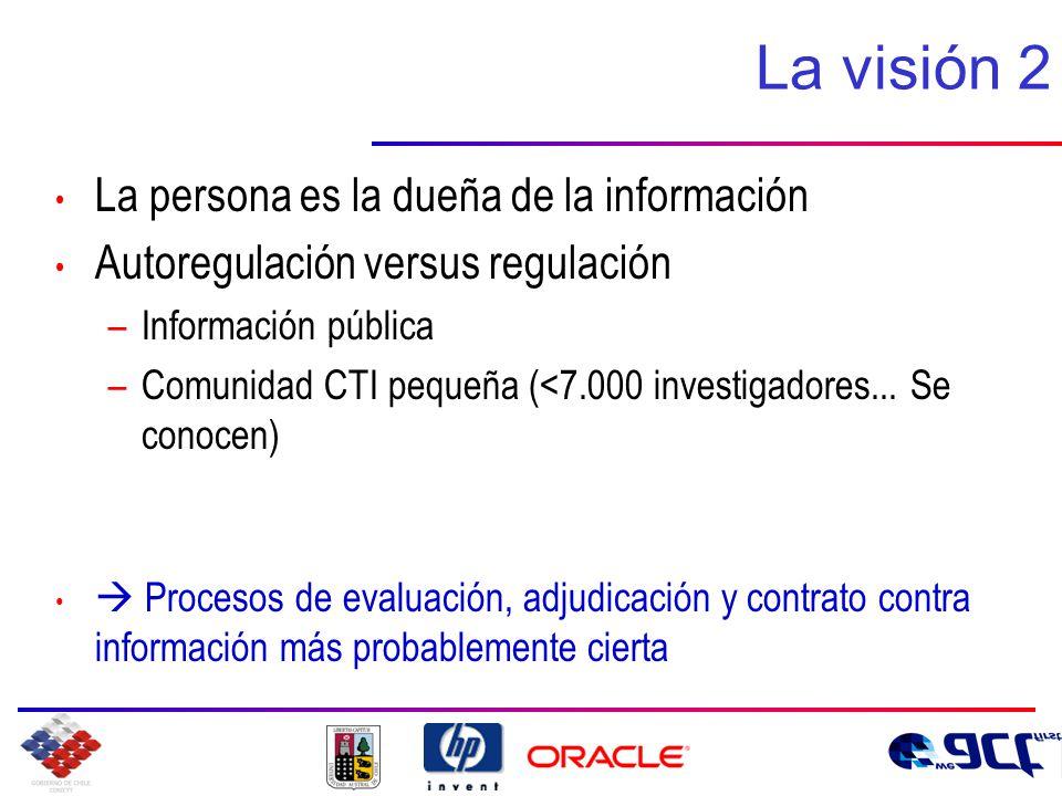 La visión 2 La persona es la dueña de la información Autoregulación versus regulación –Información pública –Comunidad CTI pequeña (<7.000 investigadores...