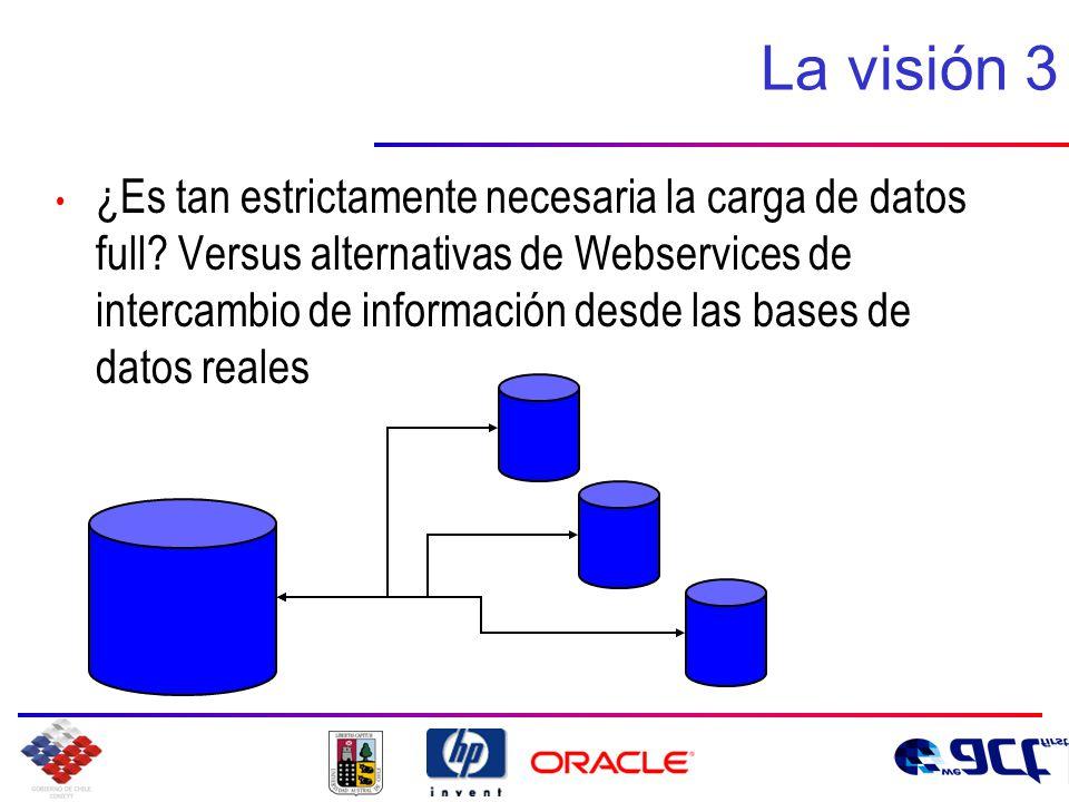 La visión 3 ¿Es tan estrictamente necesaria la carga de datos full.