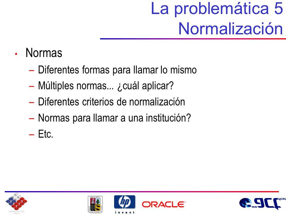 La problemática 5 Normalización Normas –Diferentes formas para llamar lo mismo –Múltiples normas...