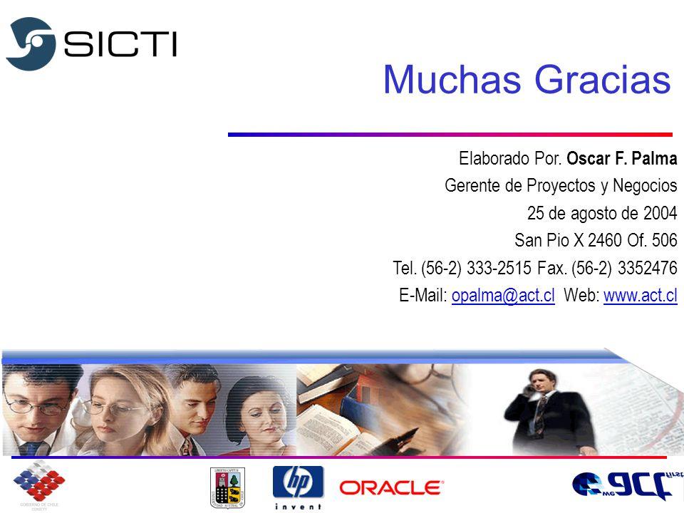 Muchas Gracias Elaborado Por. Oscar F.