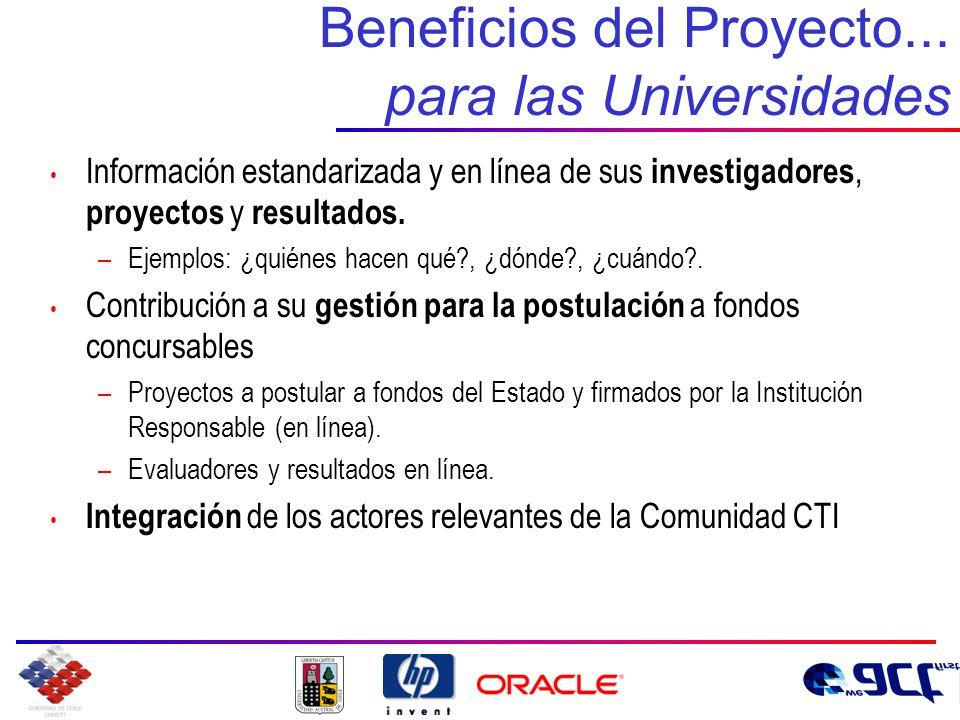 Beneficios del Proyecto...