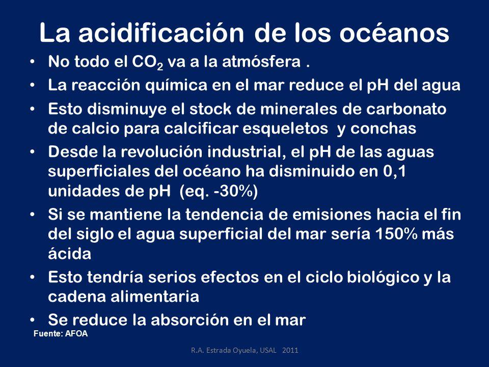 La acidificación de los océanos No todo el CO 2 va a la atmósfera.