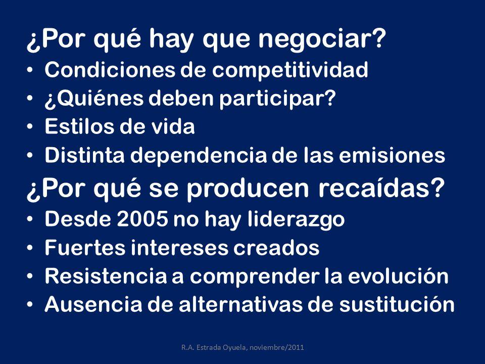 ¿Por qué hay que negociar. Condiciones de competitividad ¿Quiénes deben participar.