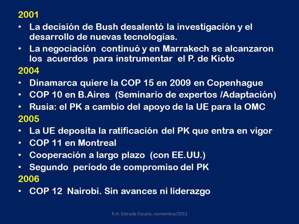 2001 La decisión de Bush desalentó la investigación y el desarrollo de nuevas tecnologías.