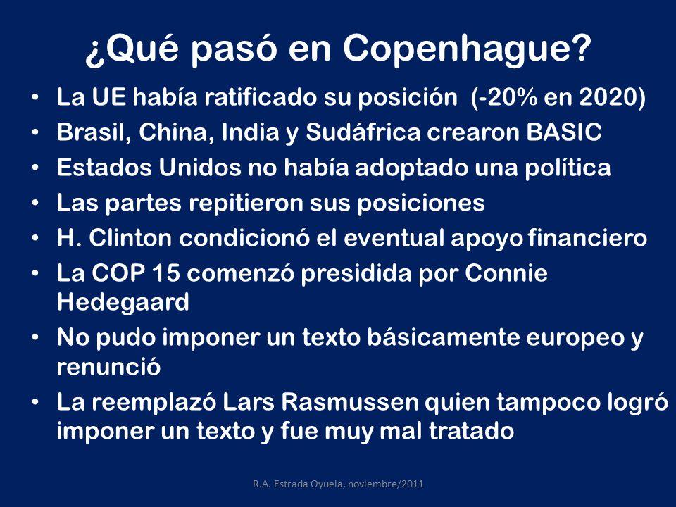 ¿Qué pasó en Copenhague.