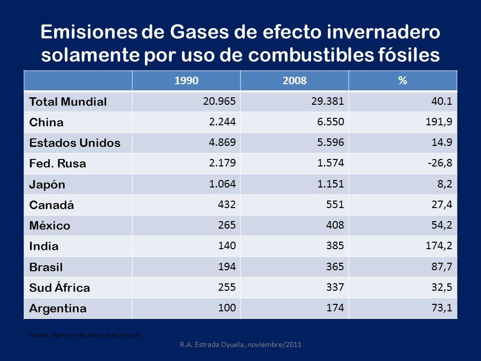 Emisiones de Gases de efecto invernadero solamente por uso de combustibles fósiles 19902008% Total Mundial 20.96529.38140.1 China 2.2446.550191,9 Estados Unidos 4.8695.59614.9 Fed.