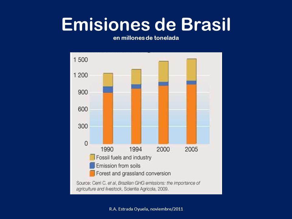 Emisiones de Brasil en millones de tonelada R.A. Estrada Oyuela, noviembre/2011