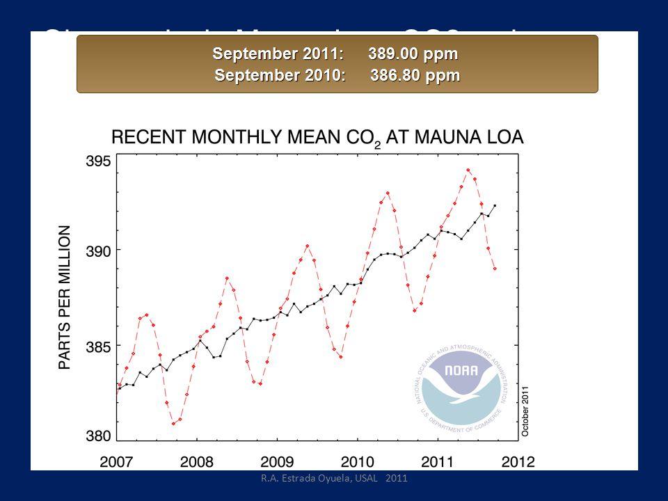 R.A. Estrada Oyuela, USAL 2011 Observario de Mauna Loa: CO2 en la atmósfera