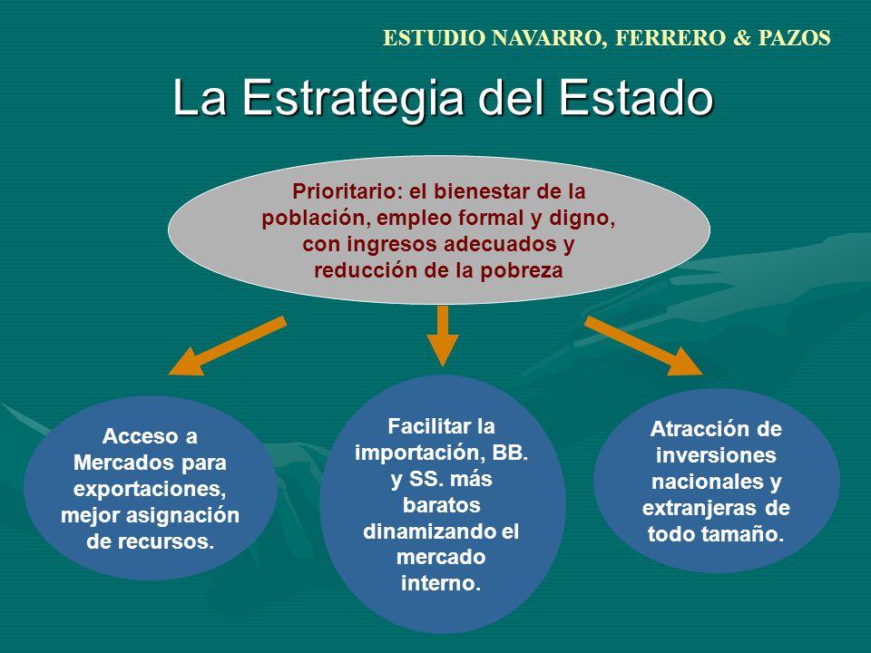 La Estrategia del Estado Prioritario: el bienestar de la población, empleo formal y digno, con ingresos adecuados y reducción de la pobreza Acceso a Mercados para exportaciones, mejor asignación de recursos.