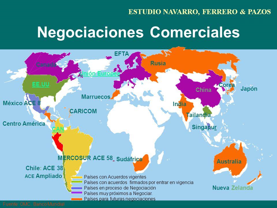 Negociaciones Comerciales Fuente: OMC, Banco Mundial Canadá India Japón EFTA Unión Europea MERCOSUR ACE 58 CAN Singapur China México ACE 8 Centro América EE.UUEE.UU.