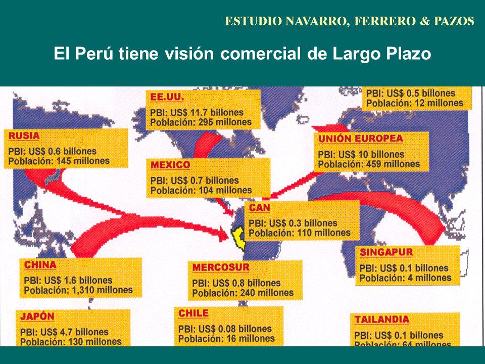 El Perú tiene visión comercial de Largo Plazo ESTUDIO NAVARRO, FERRERO & PAZOS