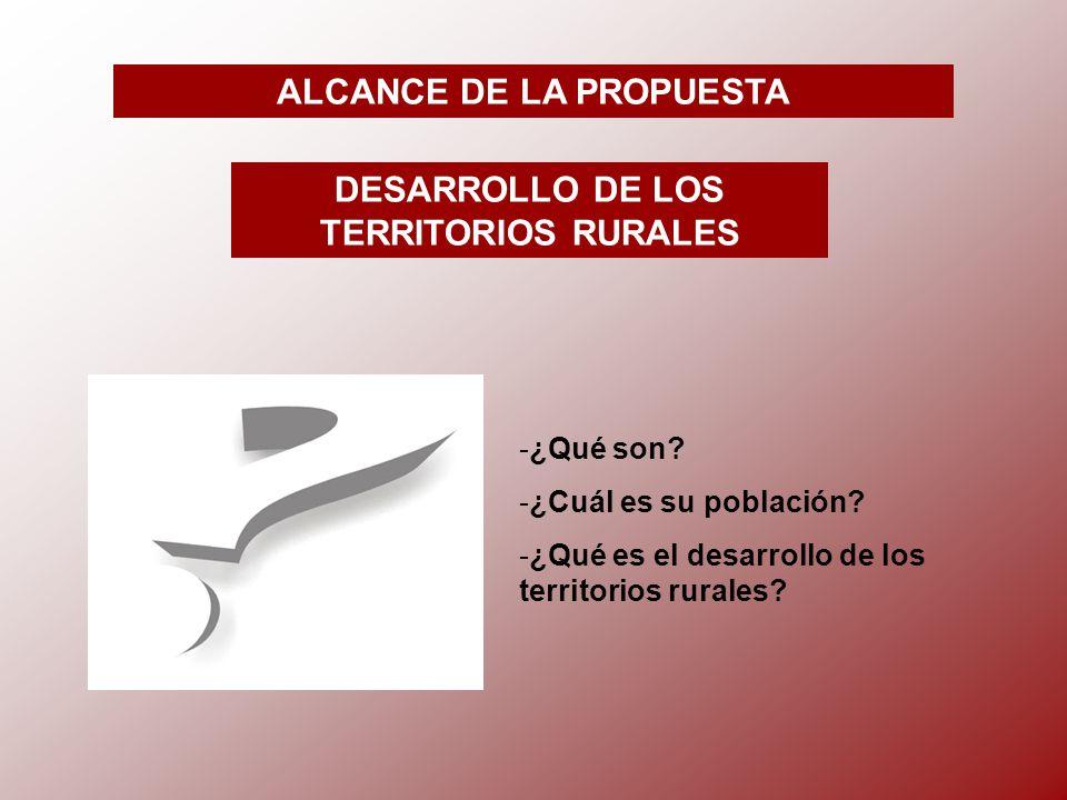 ALCANCE DE LA PROPUESTA DESARROLLO DE LOS TERRITORIOS RURALES -¿-¿Qué son.