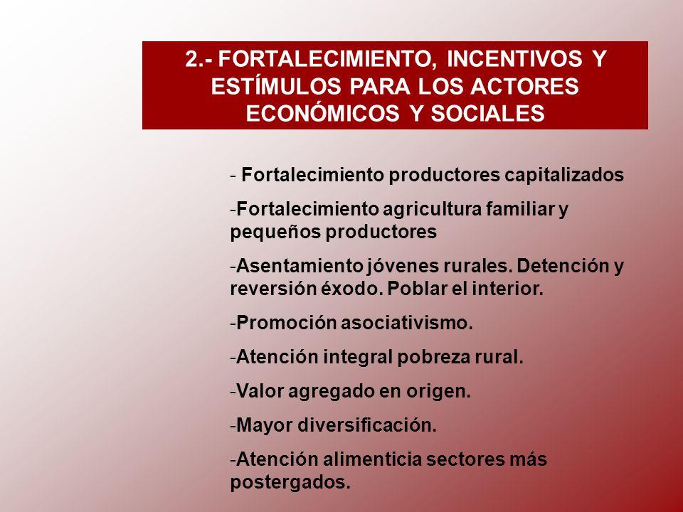 2.- FORTALECIMIENTO, INCENTIVOS Y ESTÍMULOS PARA LOS ACTORES ECONÓMICOS Y SOCIALES - Fortalecimiento productores capitalizados -F-Fortalecimiento agricultura familiar y pequeños productores -A-Asentamiento jóvenes rurales.
