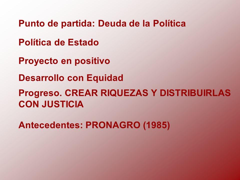 Punto de partida: Deuda de la Política Política de Estado Proyecto en positivo Desarrollo con Equidad Progreso.