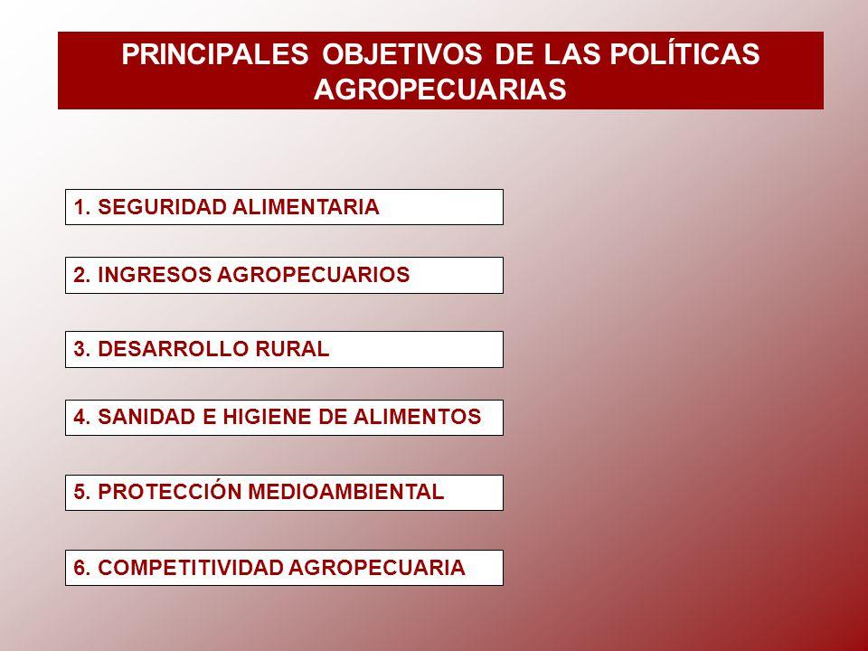 PRINCIPALES OBJETIVOS DE LAS POLÍTICAS AGROPECUARIAS 1.