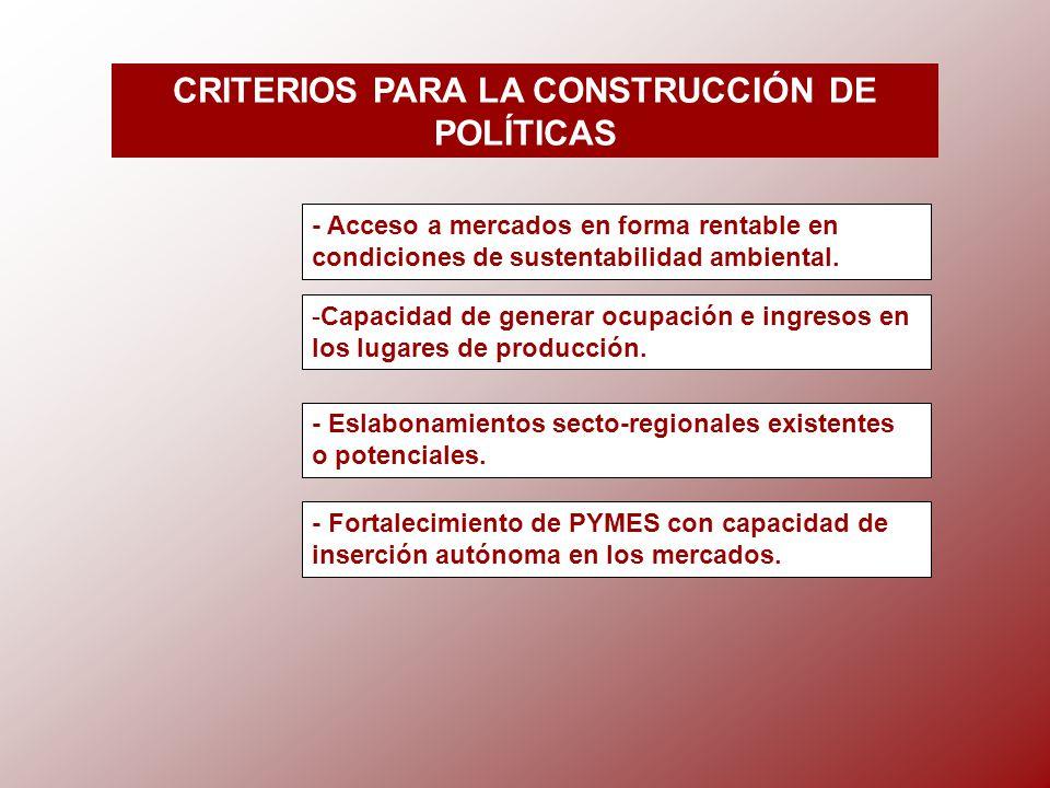 CRITERIOS PARA LA CONSTRUCCIÓN DE POLÍTICAS - Acceso a mercados en forma rentable en condiciones de sustentabilidad ambiental.